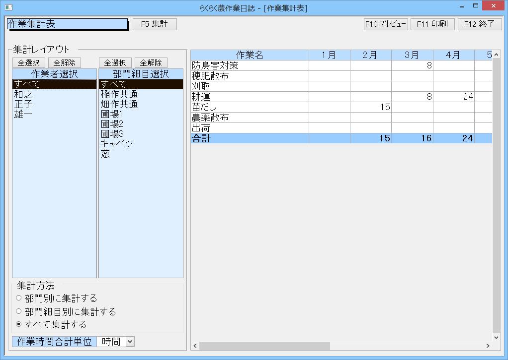 作業集計表画面